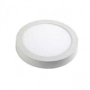 Plafon LED de Sobrepor 24W X-Pro Round Bronzearte