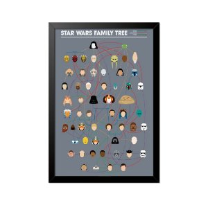 Quadro Poster Star Wars Family Tree 33x23cm
