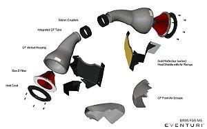 Eventuri BMW F90 M5 - Black Carbon Intake V1