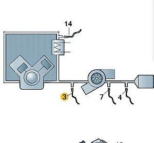 Sensor de Temperatura De Escape - Amarok