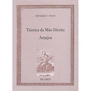 TÉCNICA DA MÃO DIREITA ARPEJOS - Henrique Pinto
