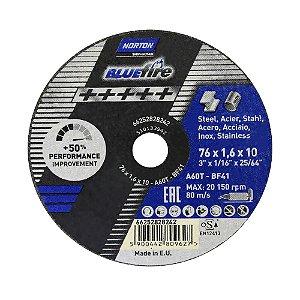 Caixa com 50 Disco de Corte BlueFire 76 x 1,6 x 10 mm
