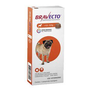 Bravecto Anti Pulgas e Carrapatos para Cães de 4,5 a 10kg