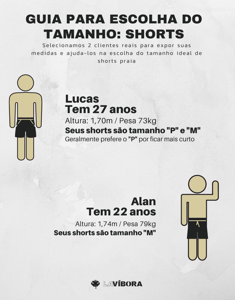 guia para escolha de tamanho de shorts