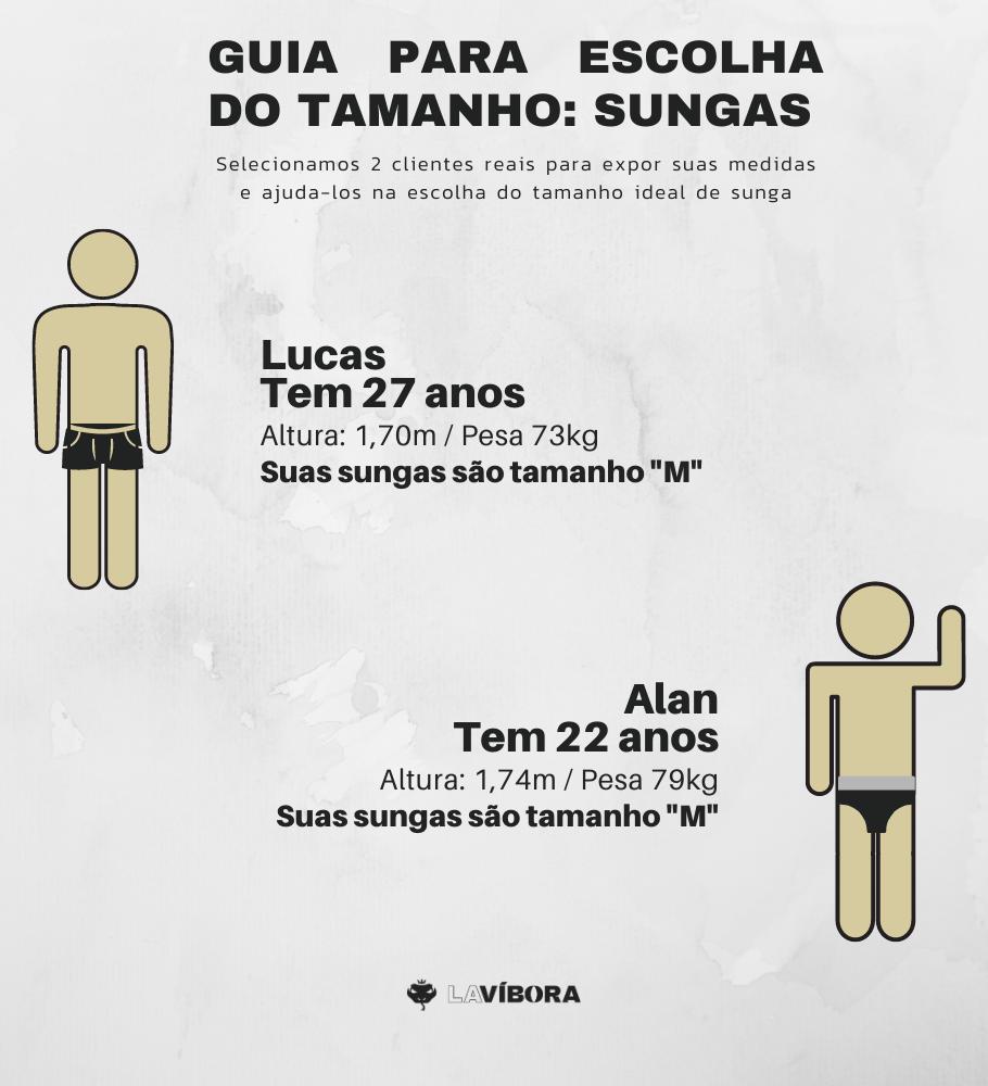 guia para escolha do tamanho das sungas