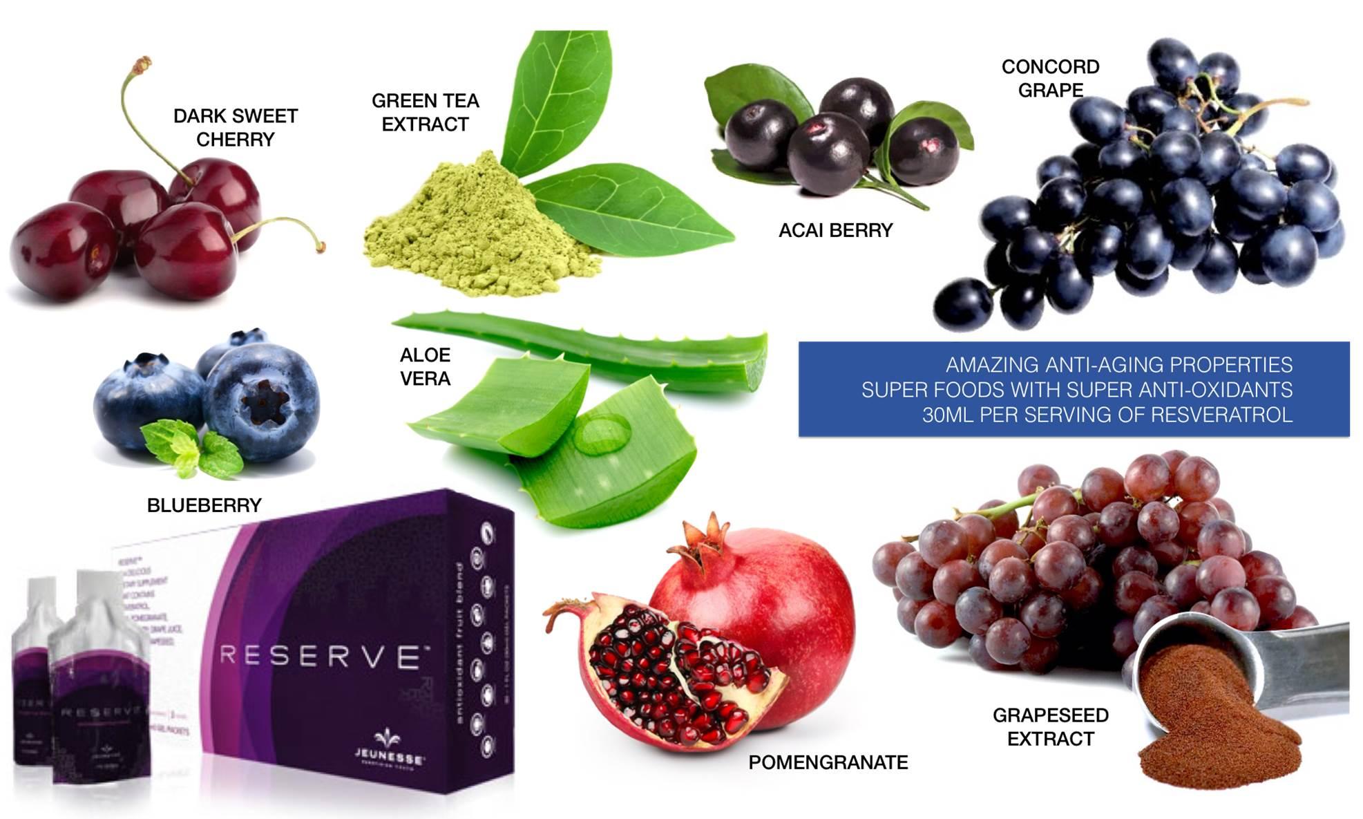 Reserve Jeunesse  - Antioxidante Resveratrol