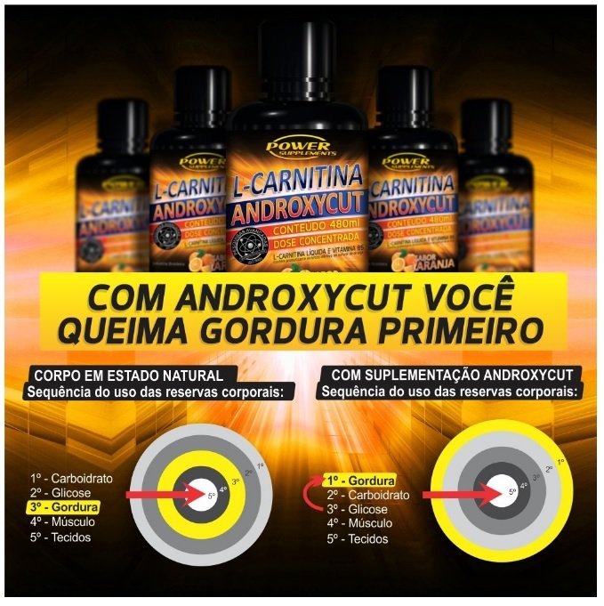 Androxycut, a L-Carnitina da Power Supplements para Queimar Gordura