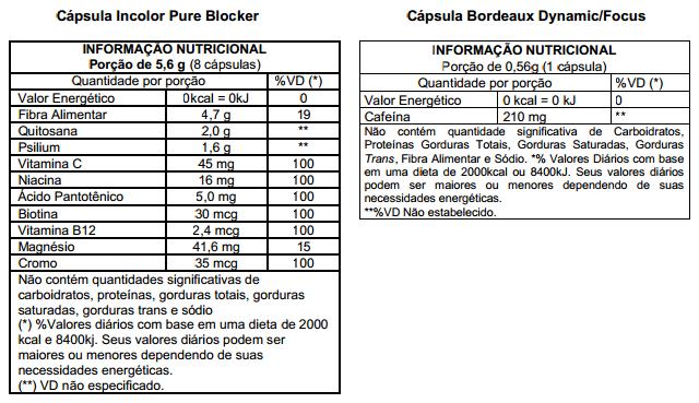 sineflex-tabela-nutricional