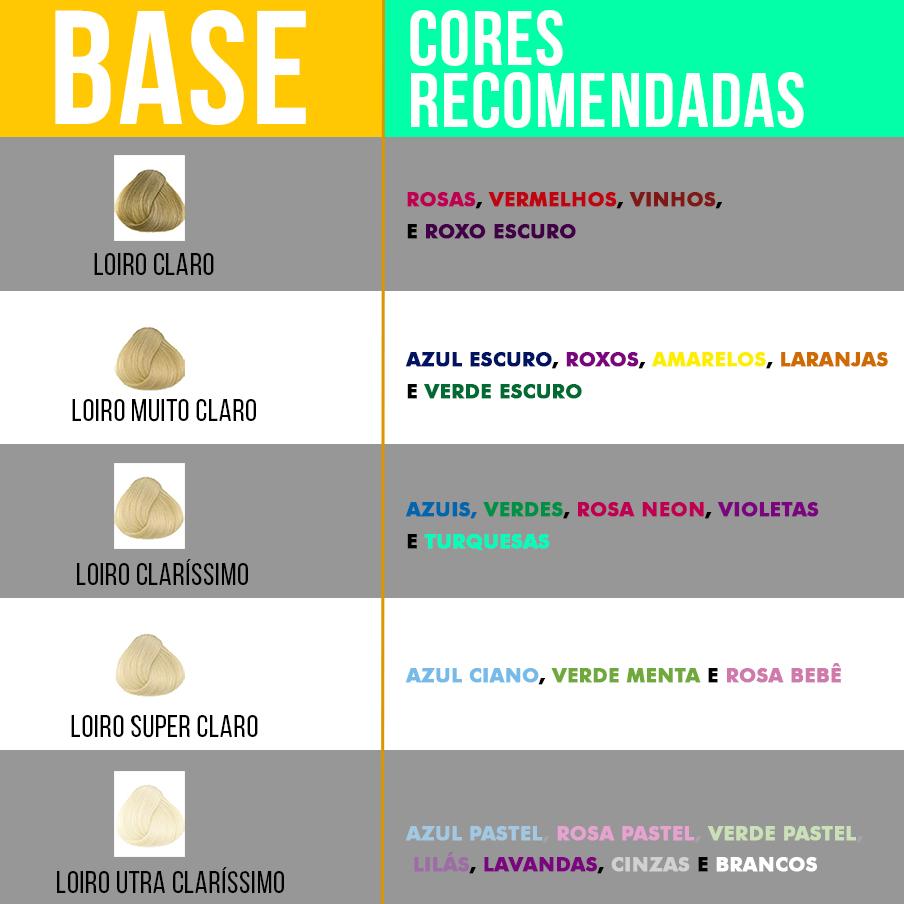 Cores_recomendadas.