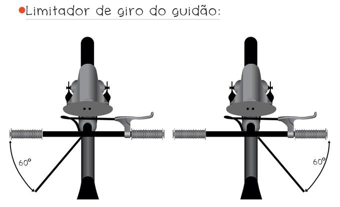 Limitador de giro do guidão balance bike Nathor infantil