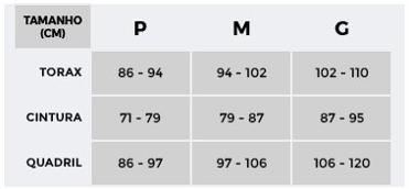 Tabela de medidas Curve Fit