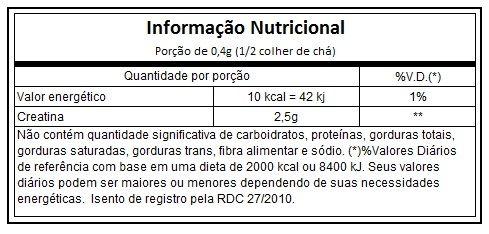 Resultado de imagem para GLUTAMINA CAVEIRA BLACK SKULL TABELA NUTRICIONAL