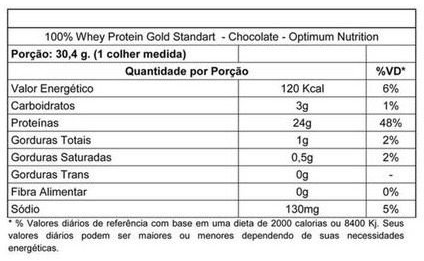 9c1cfc544 whey protein 100% gold standard 900g optimum nutrition tabela nutricional.