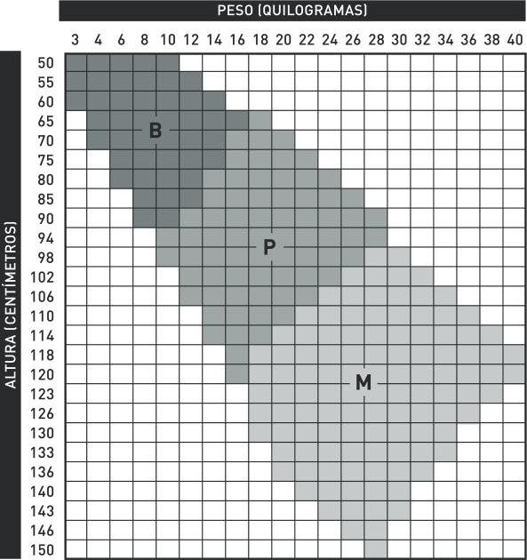 bd2e4bb31 Tabela de Medidas - Selene