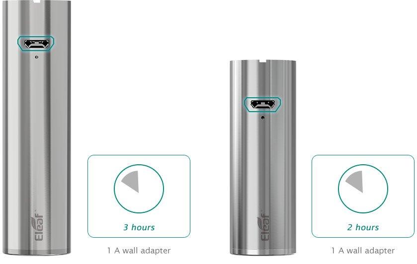 Cigarro Eletrônico iJust 2 Eleaf