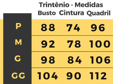 Medidas Trintênio