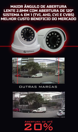 Camera Topway Defender 2.8mm Abertura 120° 4x1