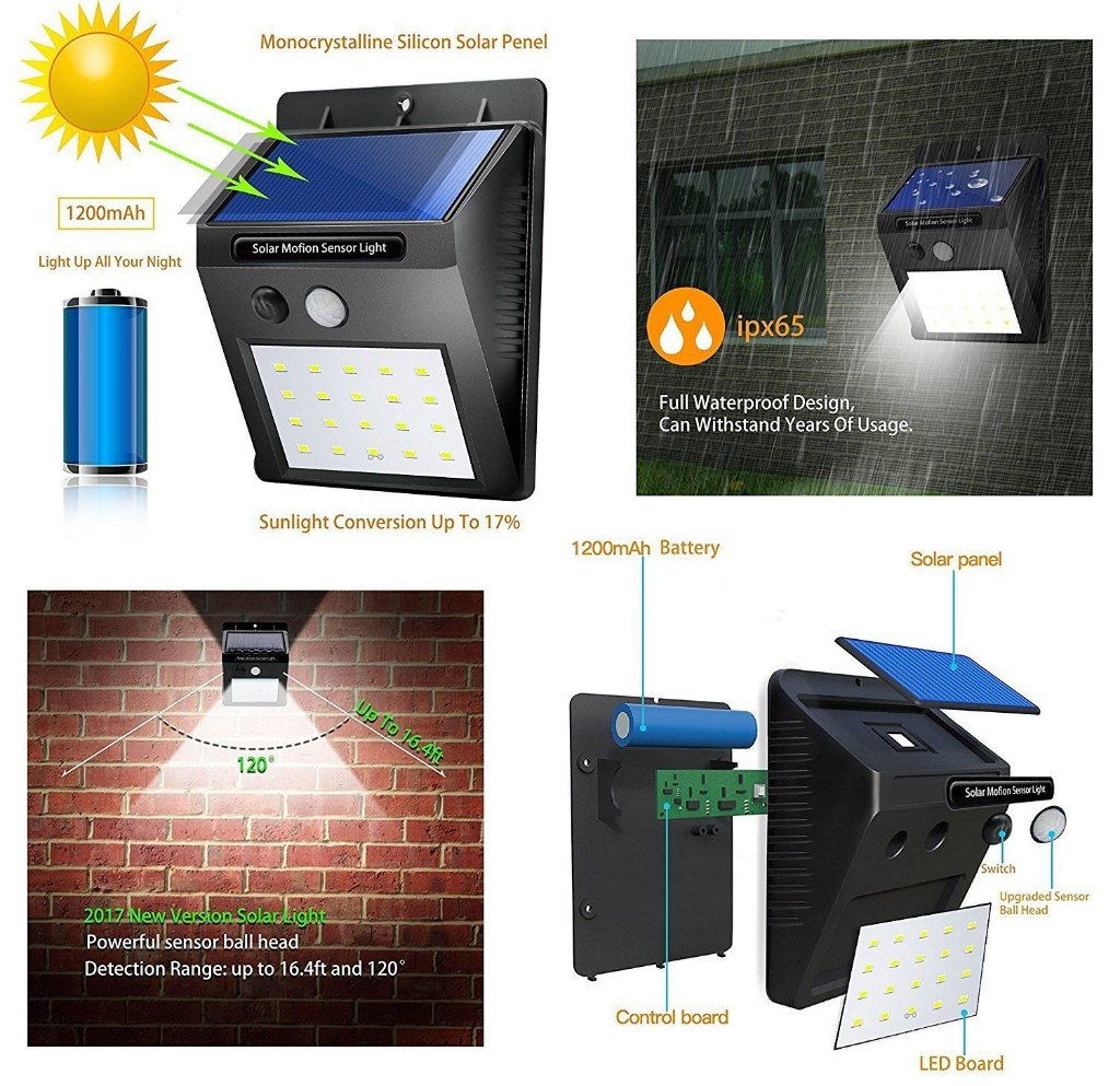 Lumin Ria Solar De Parede Xf 6009 China Mix