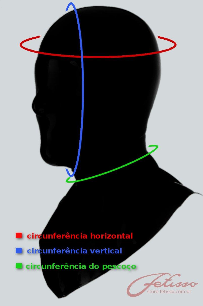 Medidas da cabeça - Circunfências