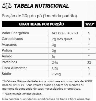 Tabela Nutricional Sbelt Whey New Millen