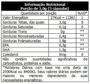 Tabela Nutricional Mega DHA Vitafor