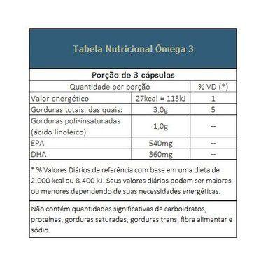 Tabela Nutricional Multimax Ômega 3 Max Titanium