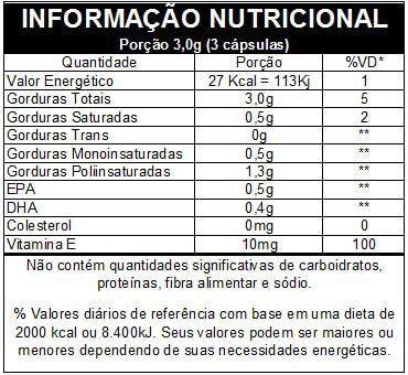 Tabela Nutricional Õmega 3 Vitafor