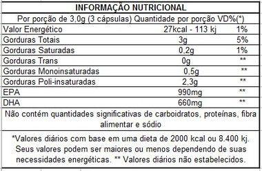 Tabela Nutricional Õmegafor Plus Vitafor