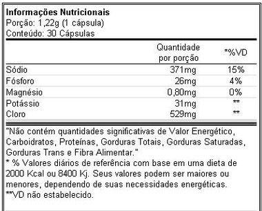 Tabela Nutricional Repor Salt Atlhetica Nutrition