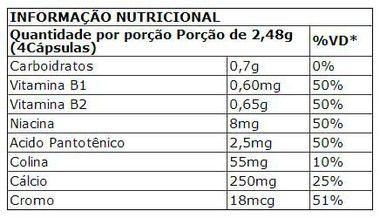 Tabela Nutricional Ripp Abs Probiótica