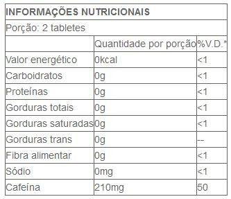 Tabela Nutricional Spike Caffeine Performance Nutricion