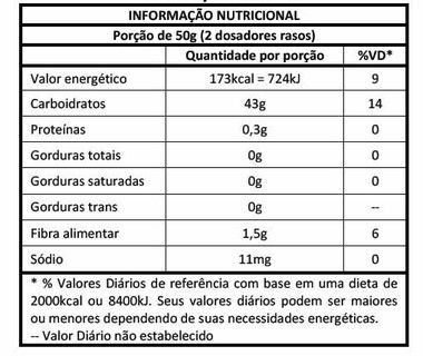 Tabela Nutricional Waxy Maize Max Titanium