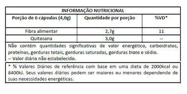 Tabela Nutricional Quitosan Max Titanium
