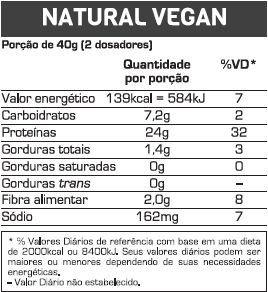 Tabela Nutricional Natural Vegan Max Titanium