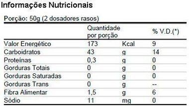 Tabela Nutricional New Up Max Titanium