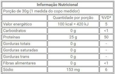 Tabela Nutricional Pepto Fuel Performance Nutrition