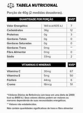 Tabela Nutricional Power Drink New Millen