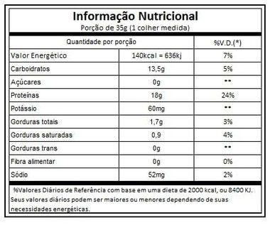 Tabela Nutricional Pré Combat Black Skull