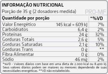 Tabela Nutricional Pro-MF Atlhetica Nutrition