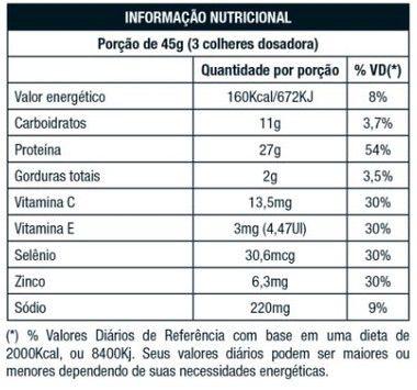 Tabela Nutricional Proto 6 Nutrata