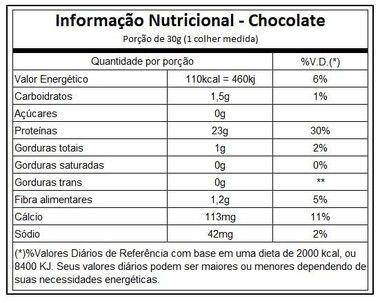 Tabela Nutricional Pussycat Zero Whey Black Skull