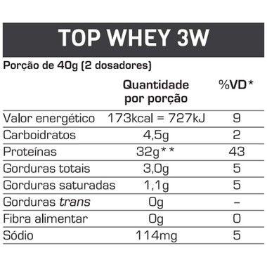 Tabela Nutricional Top Whey 3W Max Titanium