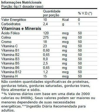 Tabela Nutricional 2HOT Max Titanium