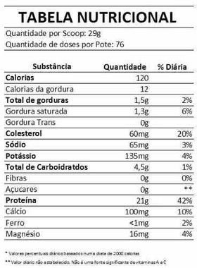 Tabela Nutricional Whey 4HD Black Skull