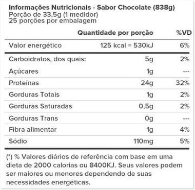 Tabela Nutricional Whey DNA BSN