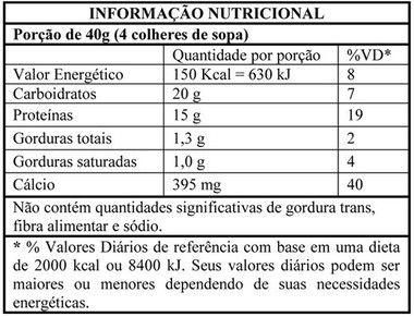 Tabela Nutricional Whey PRO Max Titanium