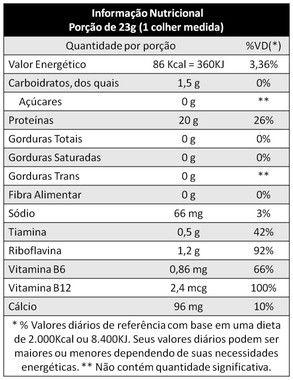Tabela Nutricional Whey Zero Black Skull