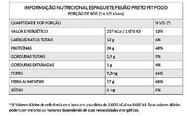 Macarrão de Feijão Preto - Informações - Naturanza