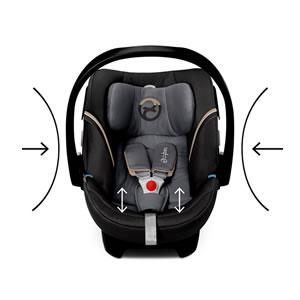 bebe-conforto-aton-5-cybex
