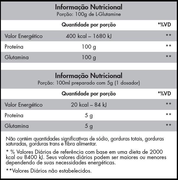 Hydra Glutamina Iridium Labs - Tabela